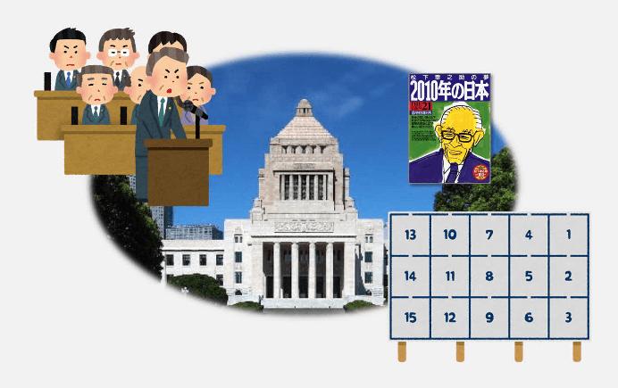 国会議員に求められる基本的な条件とは何か?――松下幸之助の政治観(3)